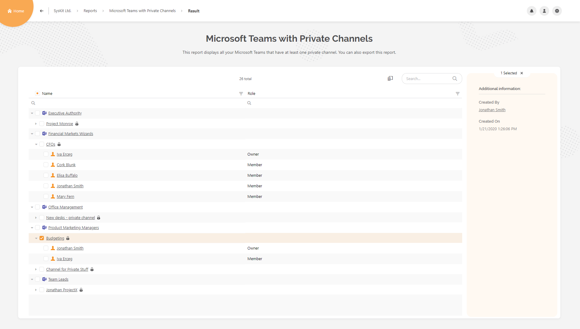 SysKit Point Report center - Microsoft Teams with Private Channels generated report