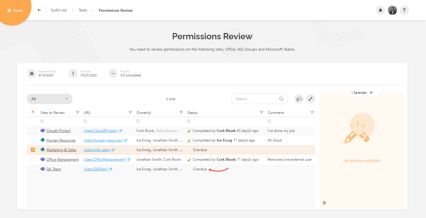 Permissions Review - Overdue