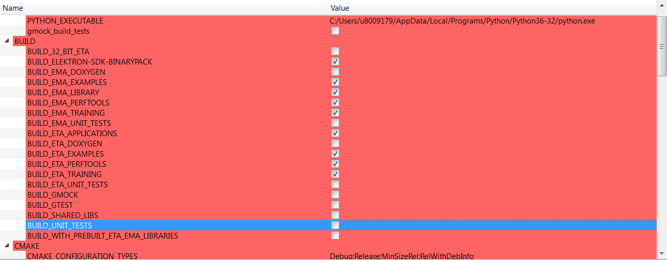 Cl exe optimization options | MSVC Compiler Options  2019-06-02