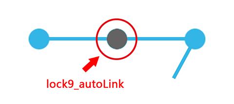 auto_link