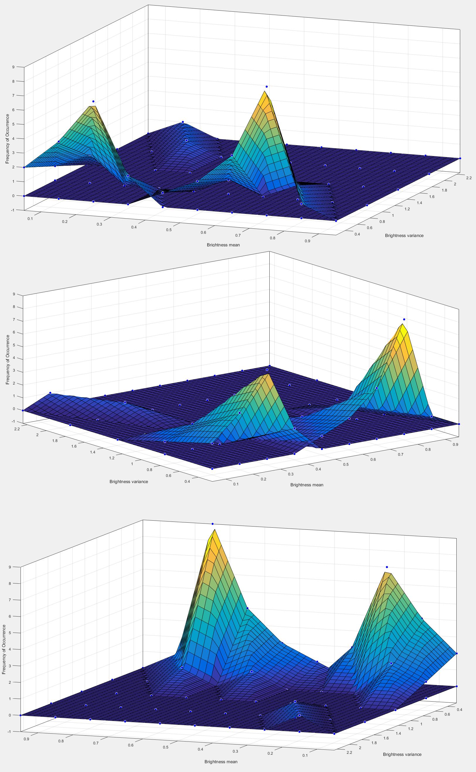 GitHub - TasoulasTheofanis/Bayes-Classifier-Images-Day-Night