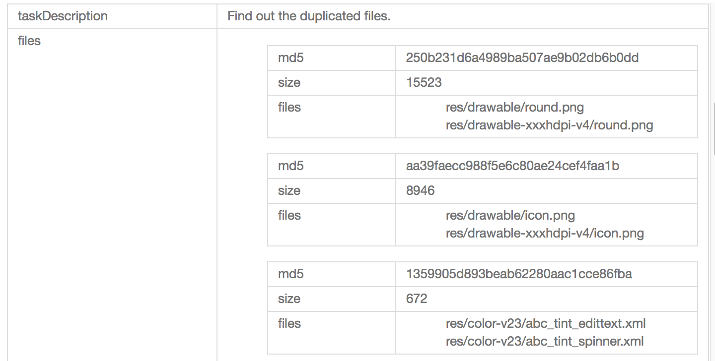 duplicated_file