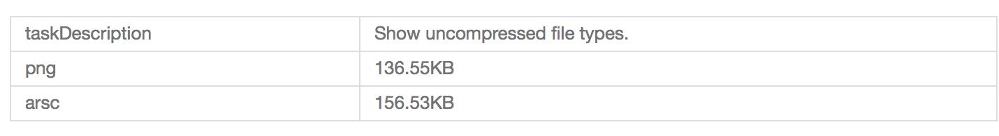uncompress_file