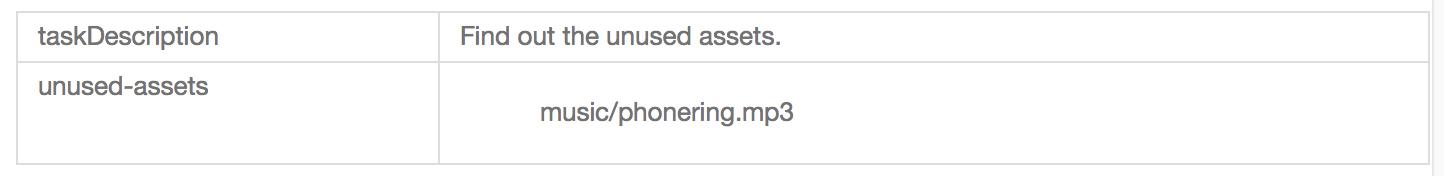 unused_assets