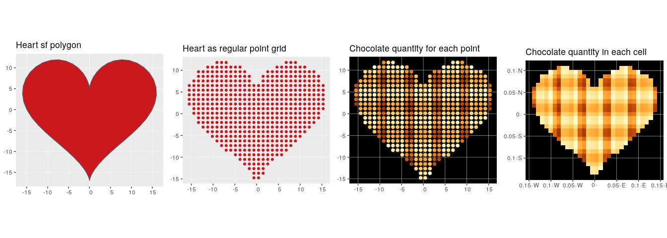 waffler: wafflerize points data