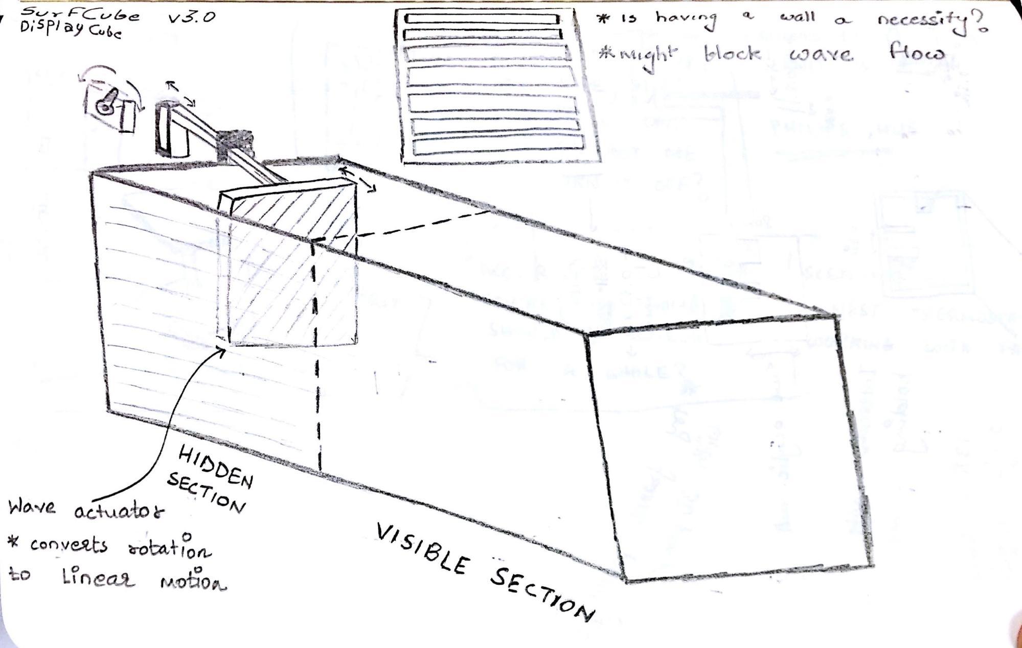 SurfCube Sketch