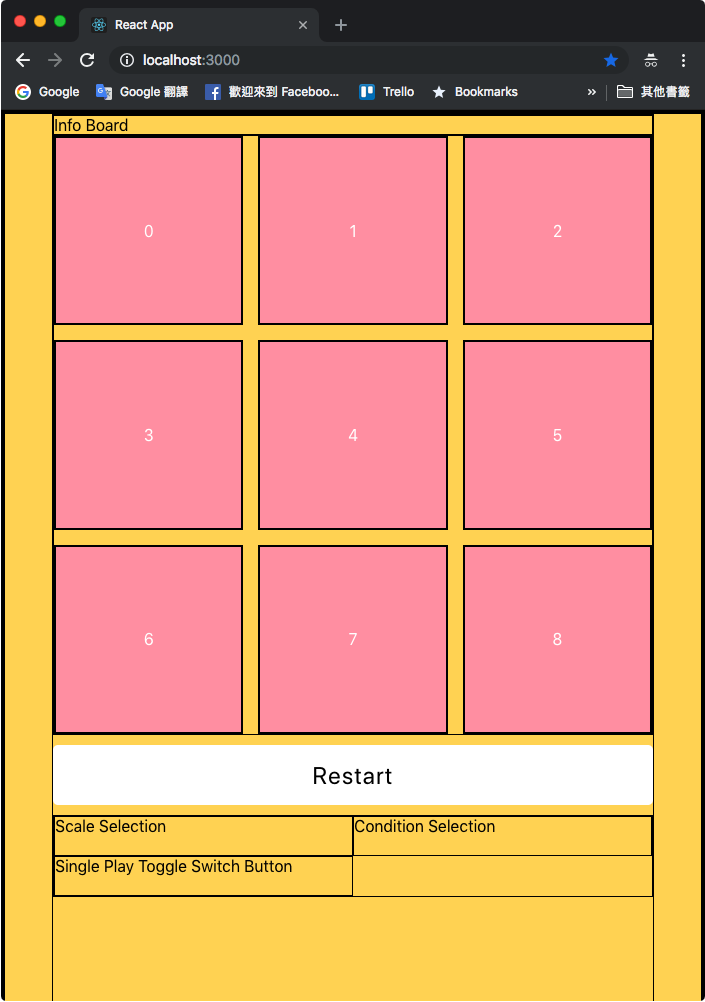 grid-template-lauout
