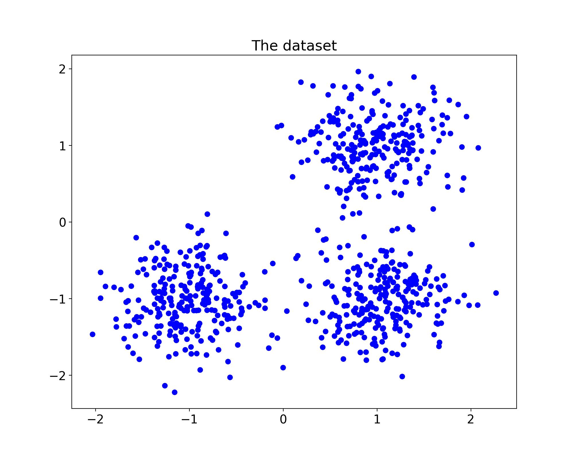 聚类分析(一):层次聚类算法| Heathcliff's Notes