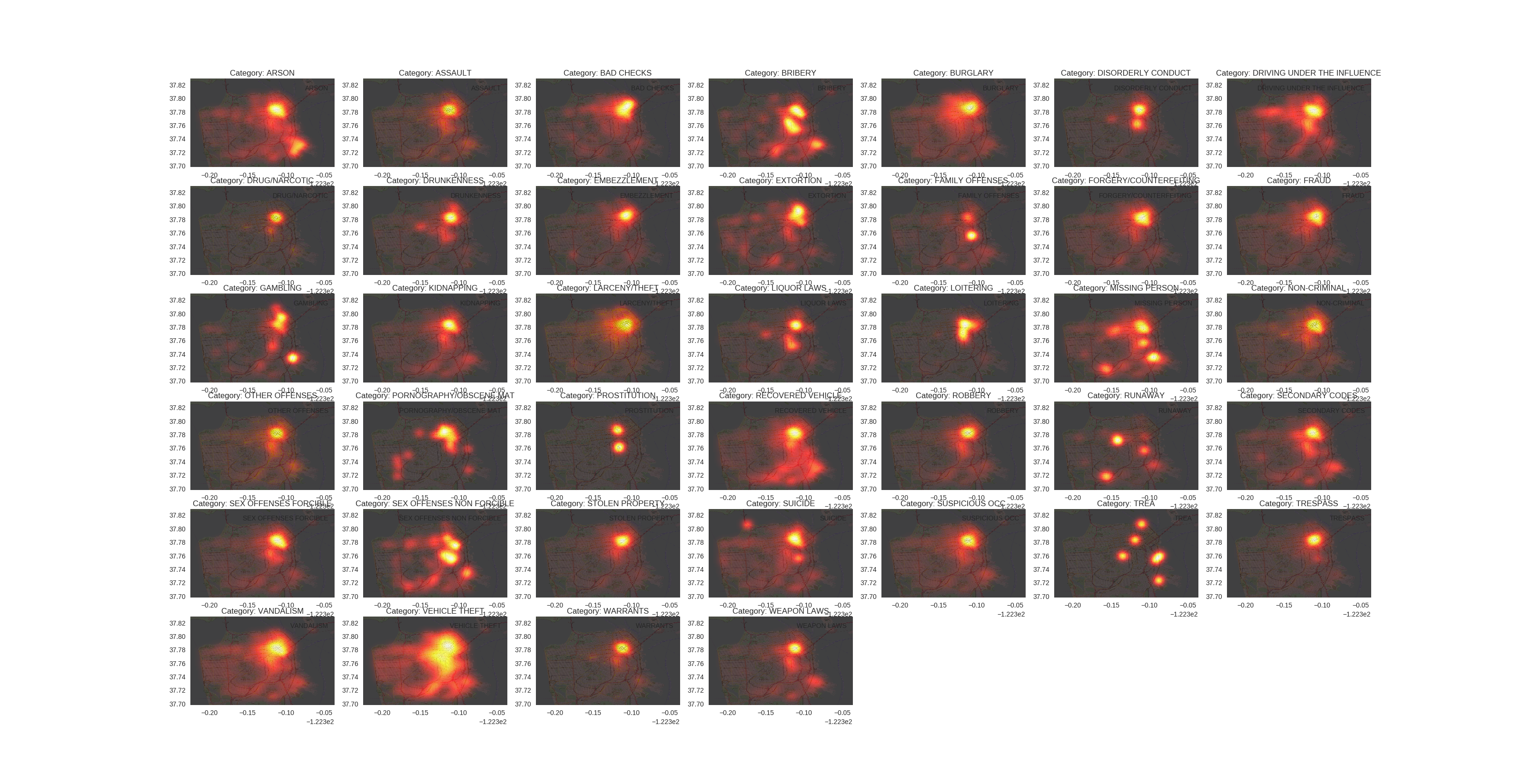 Map plot for a specific category with Kernel Density as Heatmap