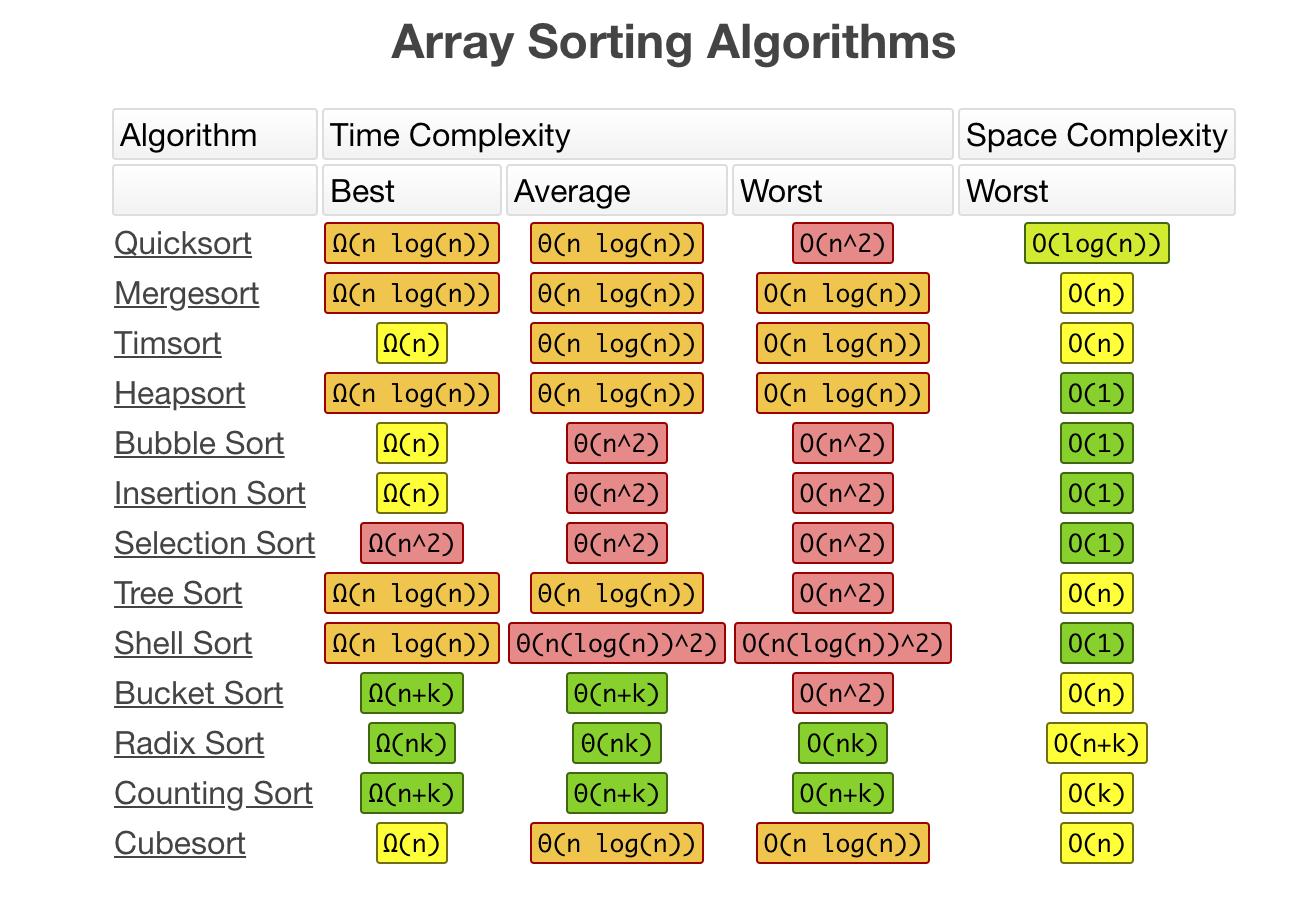 Array-Sorting_Algorithms