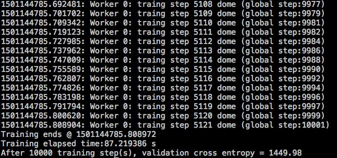 分布式TF运行结果worker1