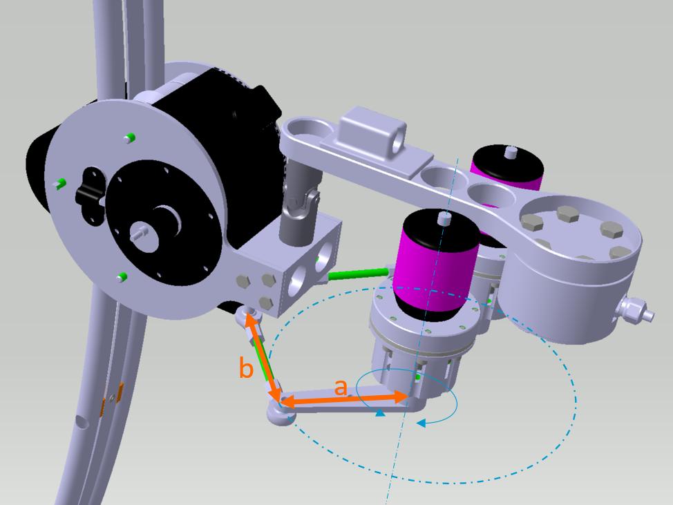 level mechanism
