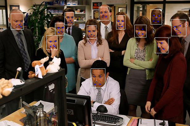 example of a face detection