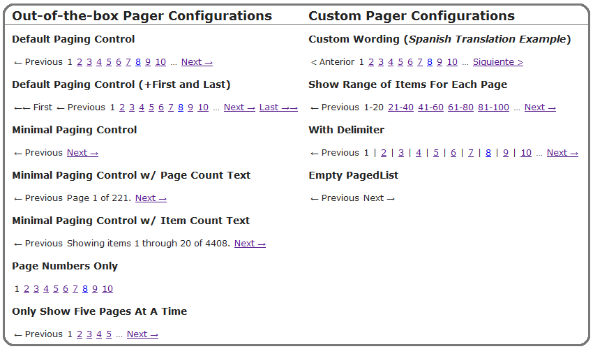 Out-of-the-box Pager Configurations