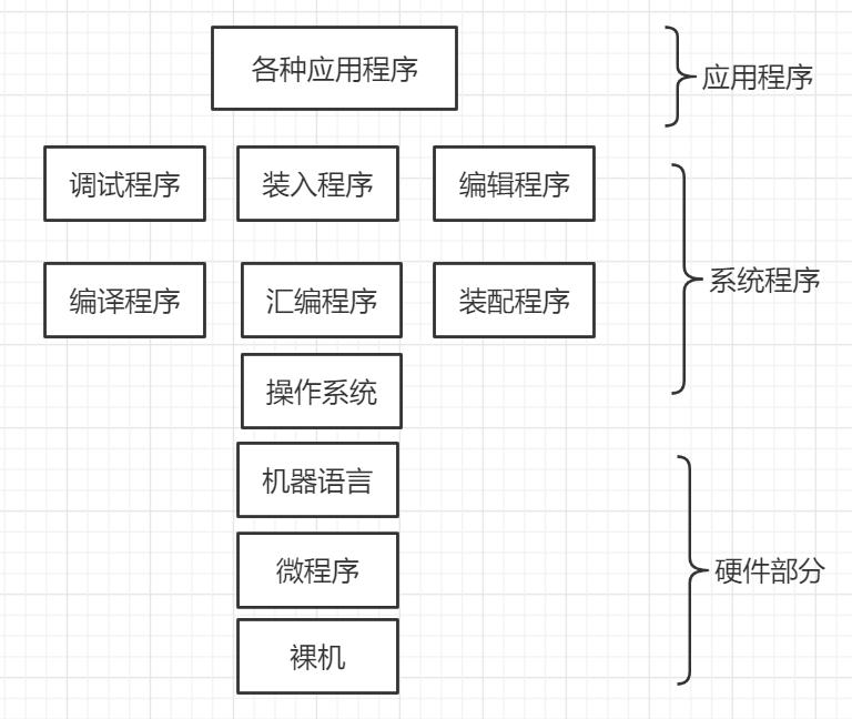操作系统(2)