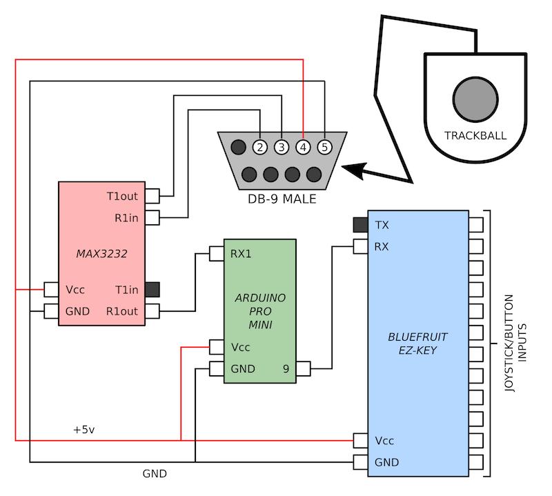Github  Serialtrackball  Arduino Sketch For