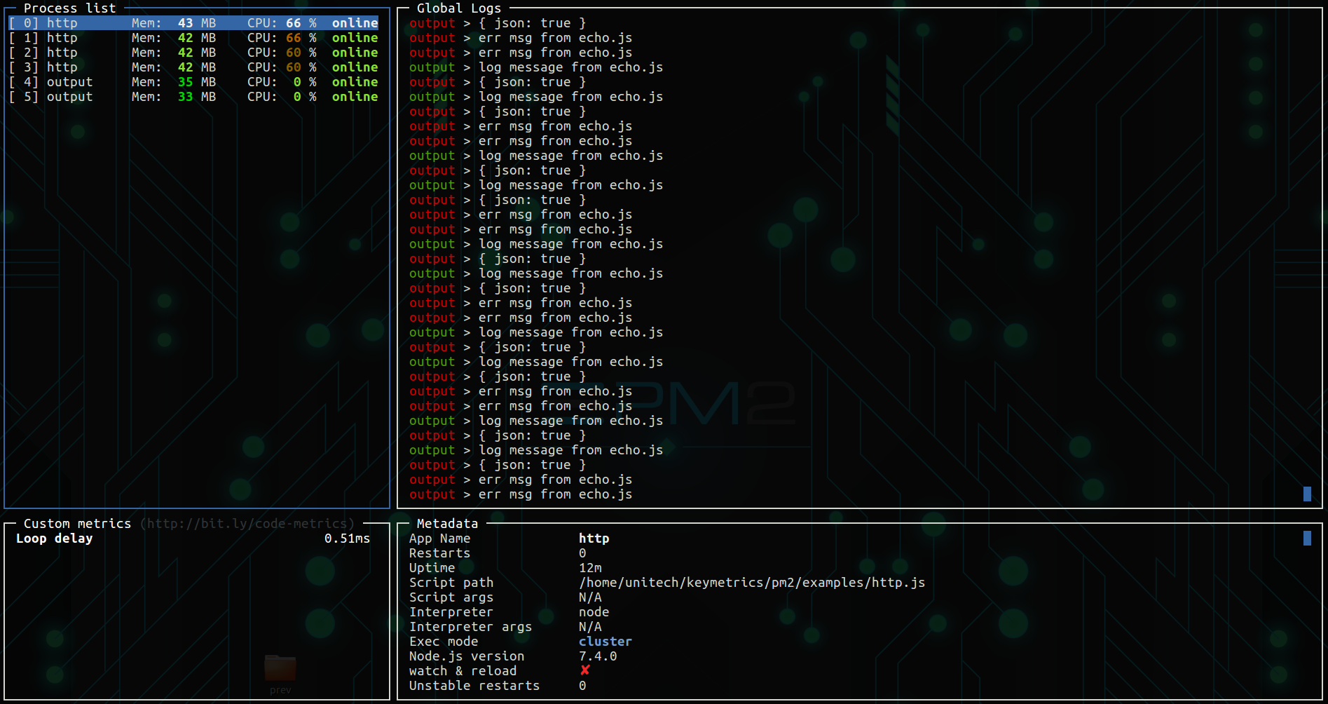 Auto start node js server on boot - Stack Overflow