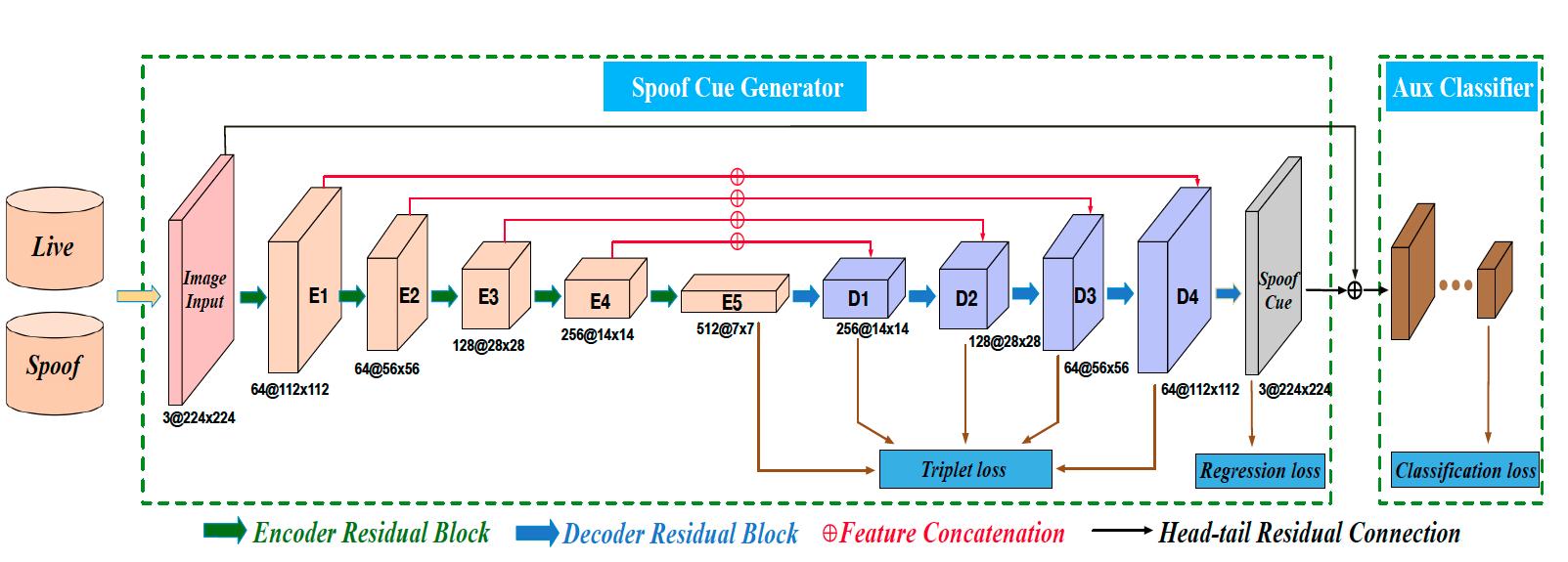 LGSC-Framework
