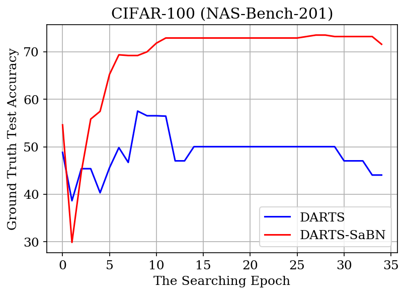 CIFAR100