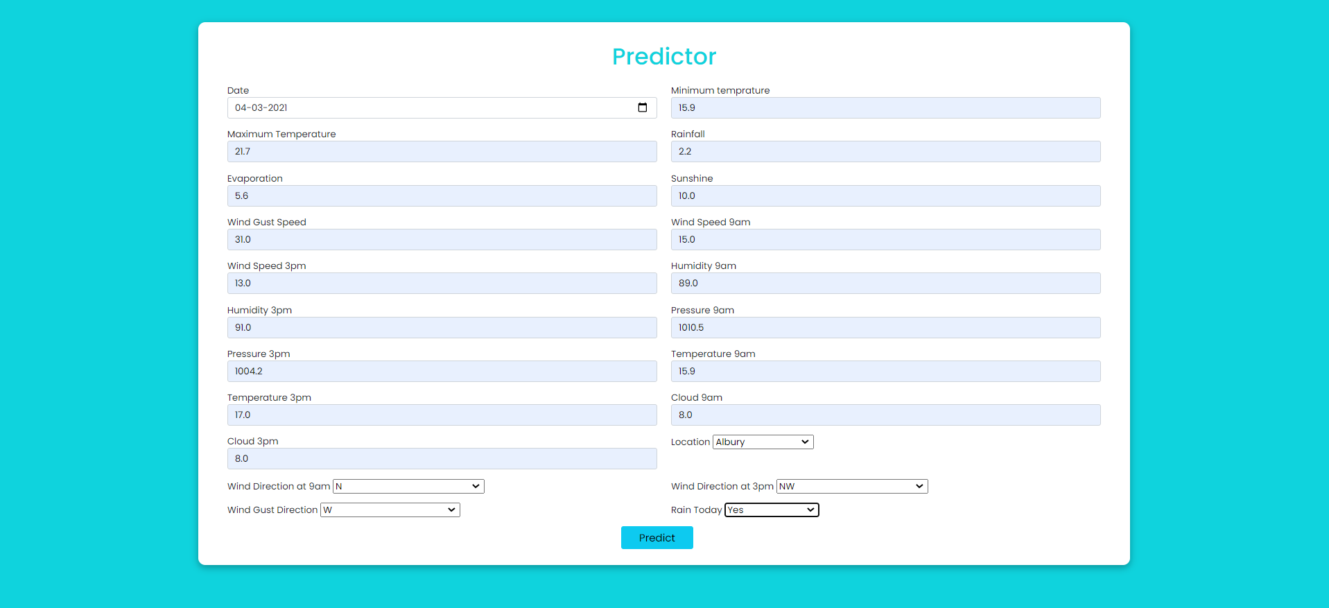 Predictor Values for Rainy Day