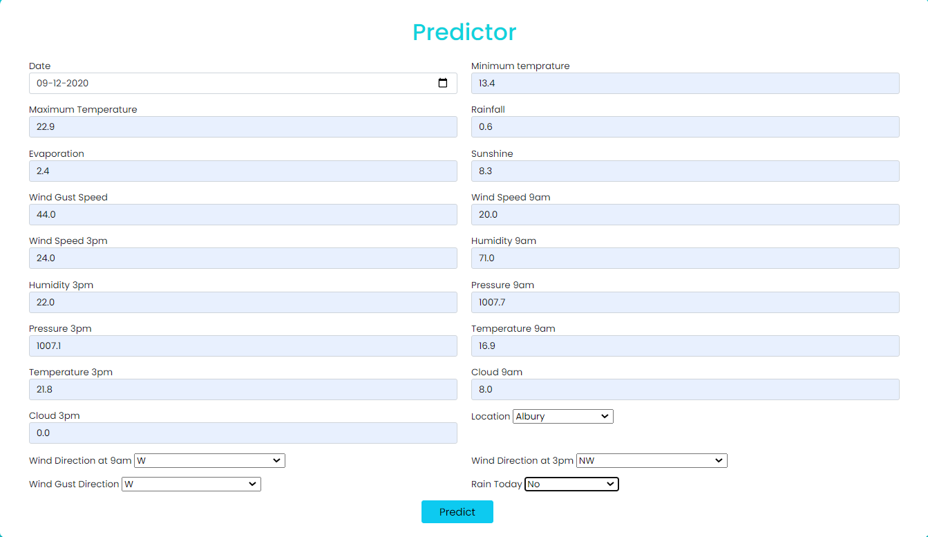 Predictor Values for Sunny Day