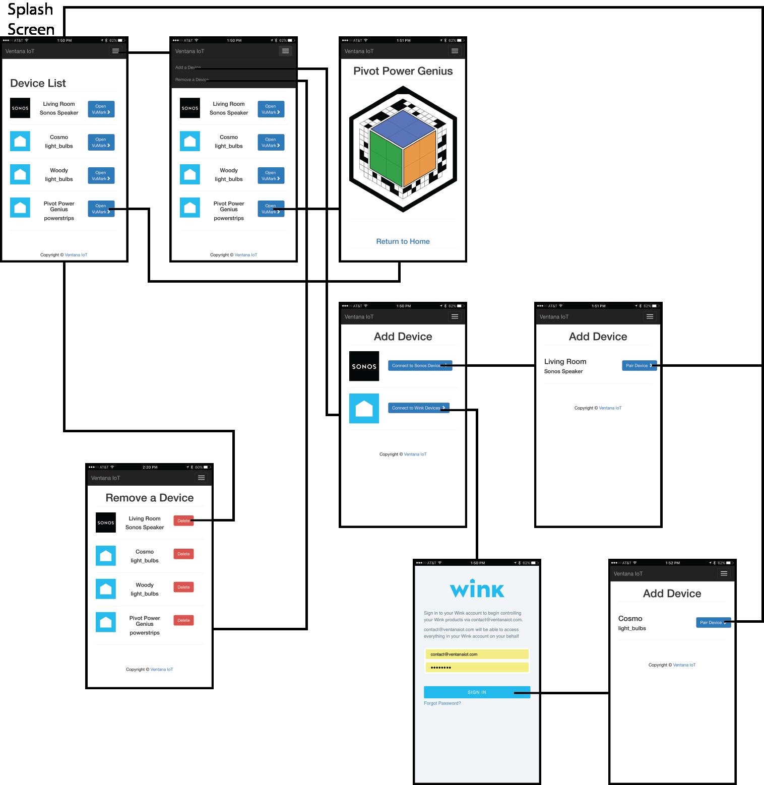 GitHub - VentanaIoT/Ventana: Mixed Reality Controls for IoT Devices