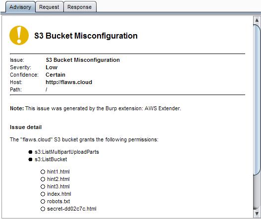 S3 Bucket Misconfiguration