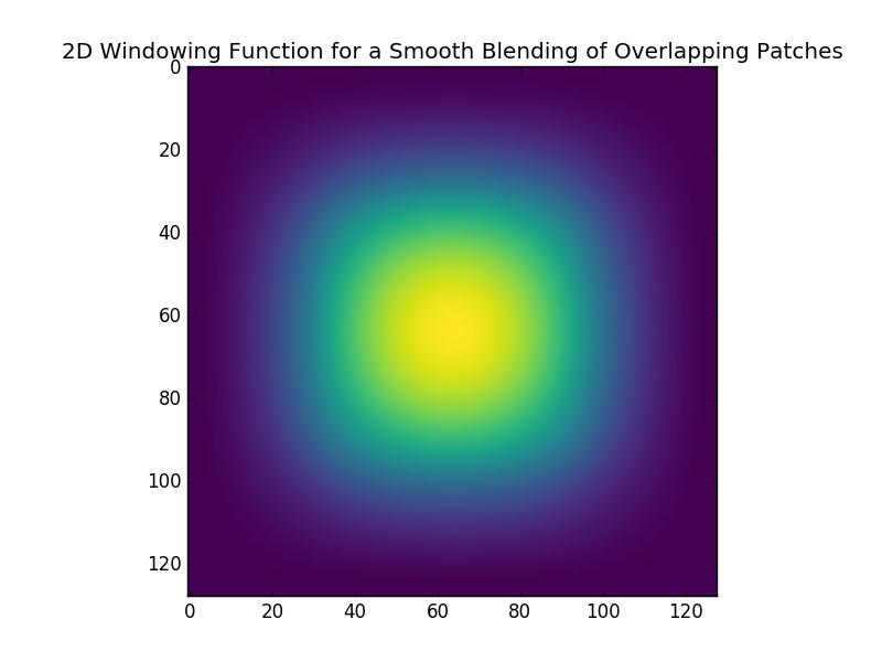 2D second order spline window function
