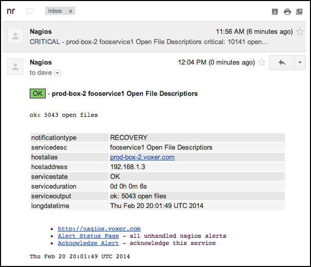 Nagios html email for Nagios email notification template