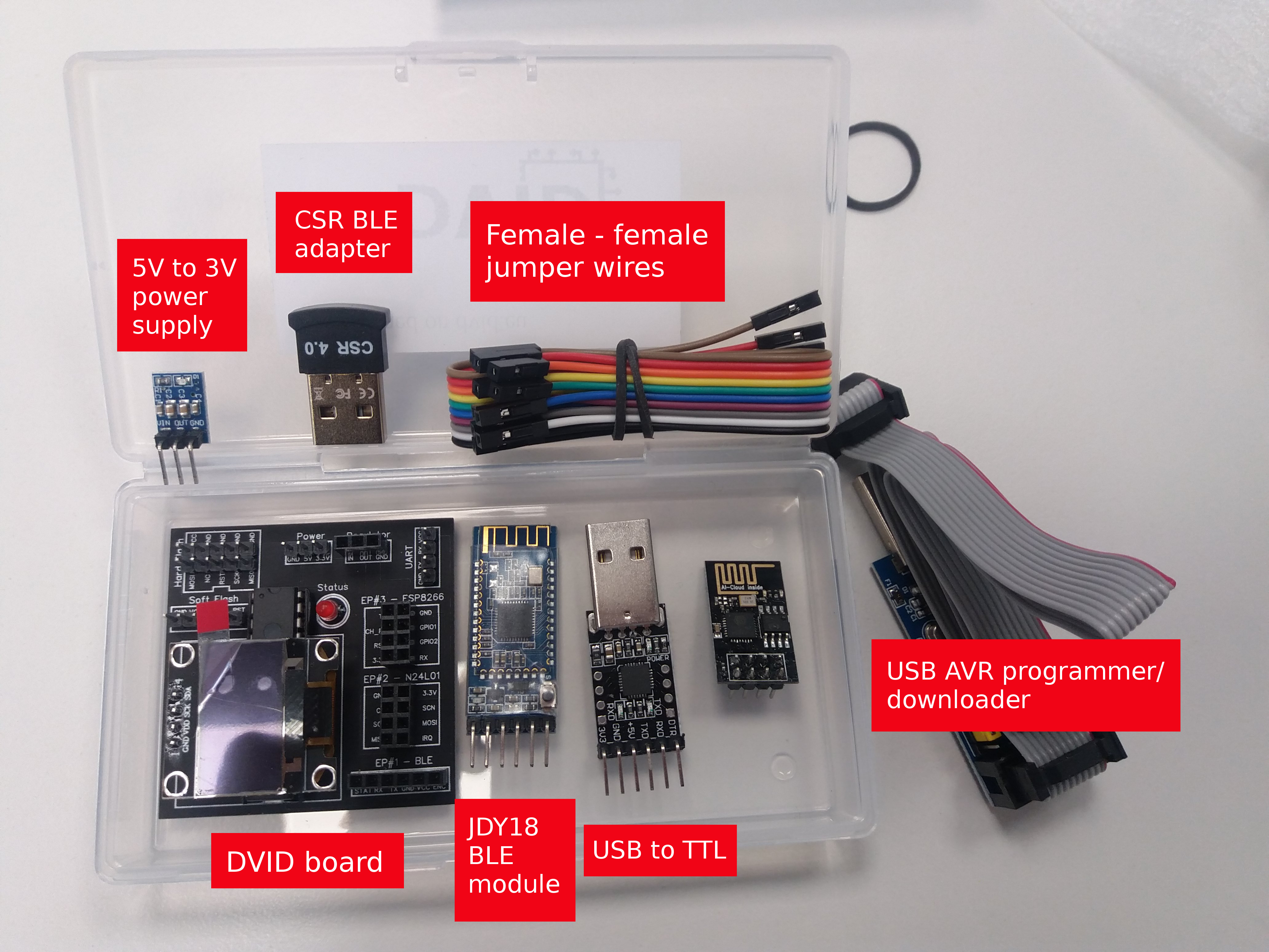 https://raw.githubusercontent.com/Vulcainreo/DVID/master/kit-contents.jpg