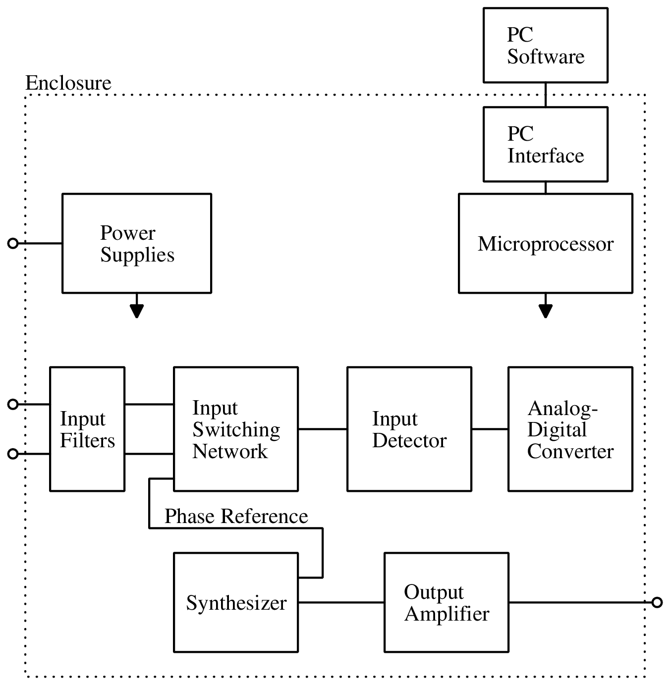 Block Diagram Google Docs Auto Electrical Wiring Image Collections