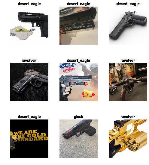 Gun Classification