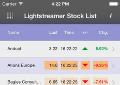 Stock-List and APNs Demo