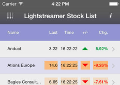 Stock-List Demo