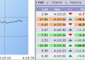 Framed Stock-List Demo