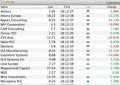Basic Stock-List Demo