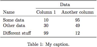 Booktabs example