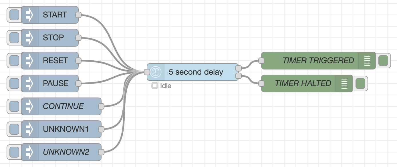 controltimer example flow