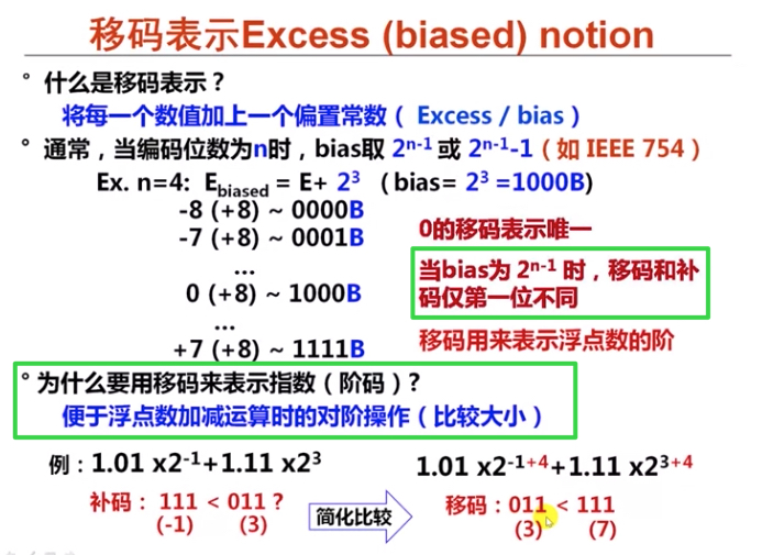 ExcessNotion