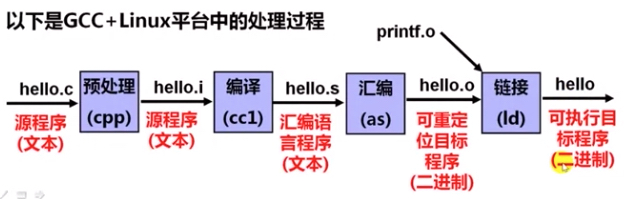 compile&link1