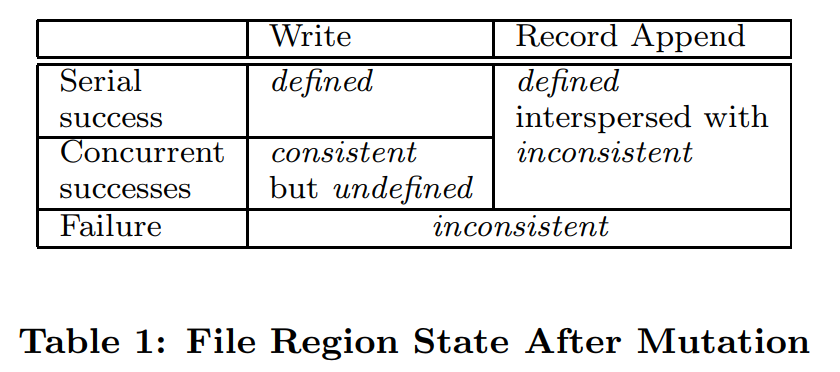 consistent state