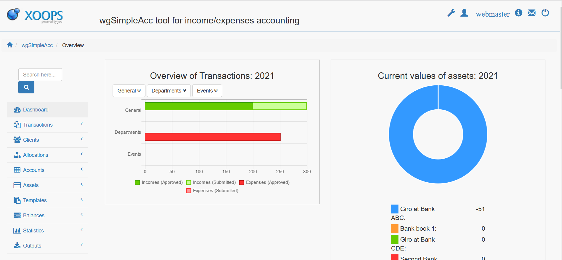 Example of dashboard on user side