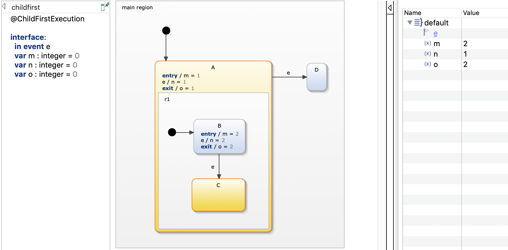 Example model after child-first execution