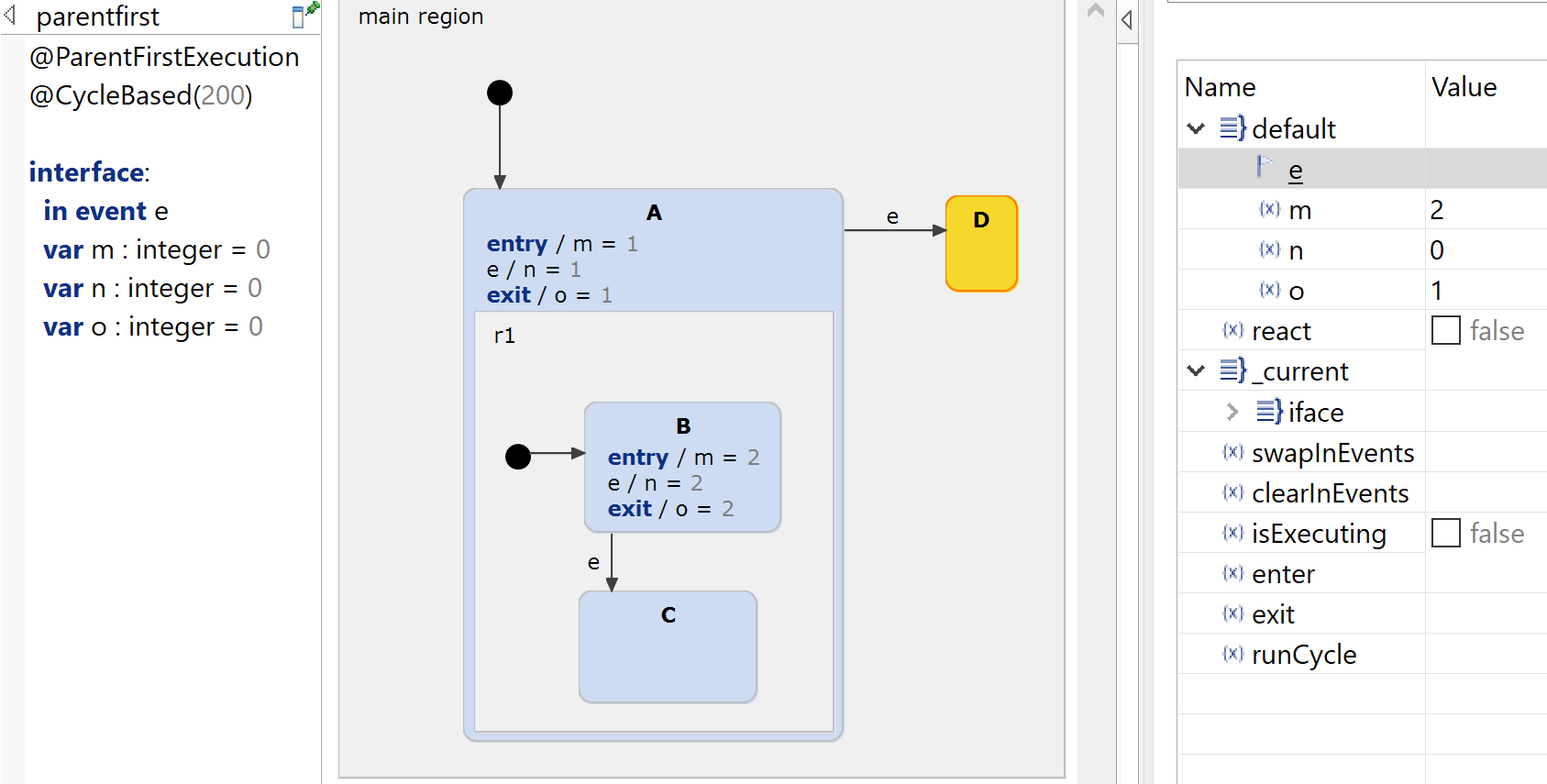 Example model after parent-first execution