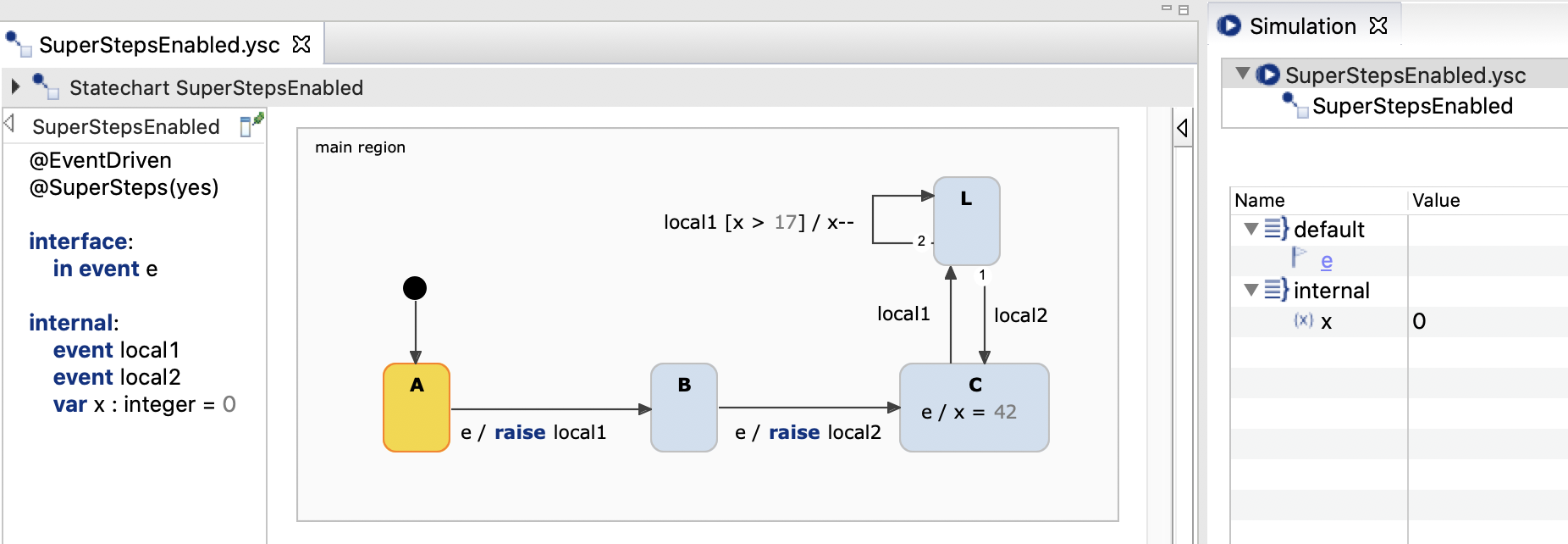 Example model for superstep semantic in event-driven statechart
