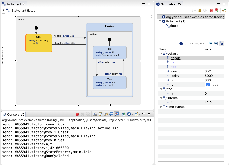 Remote debugging a statechart
