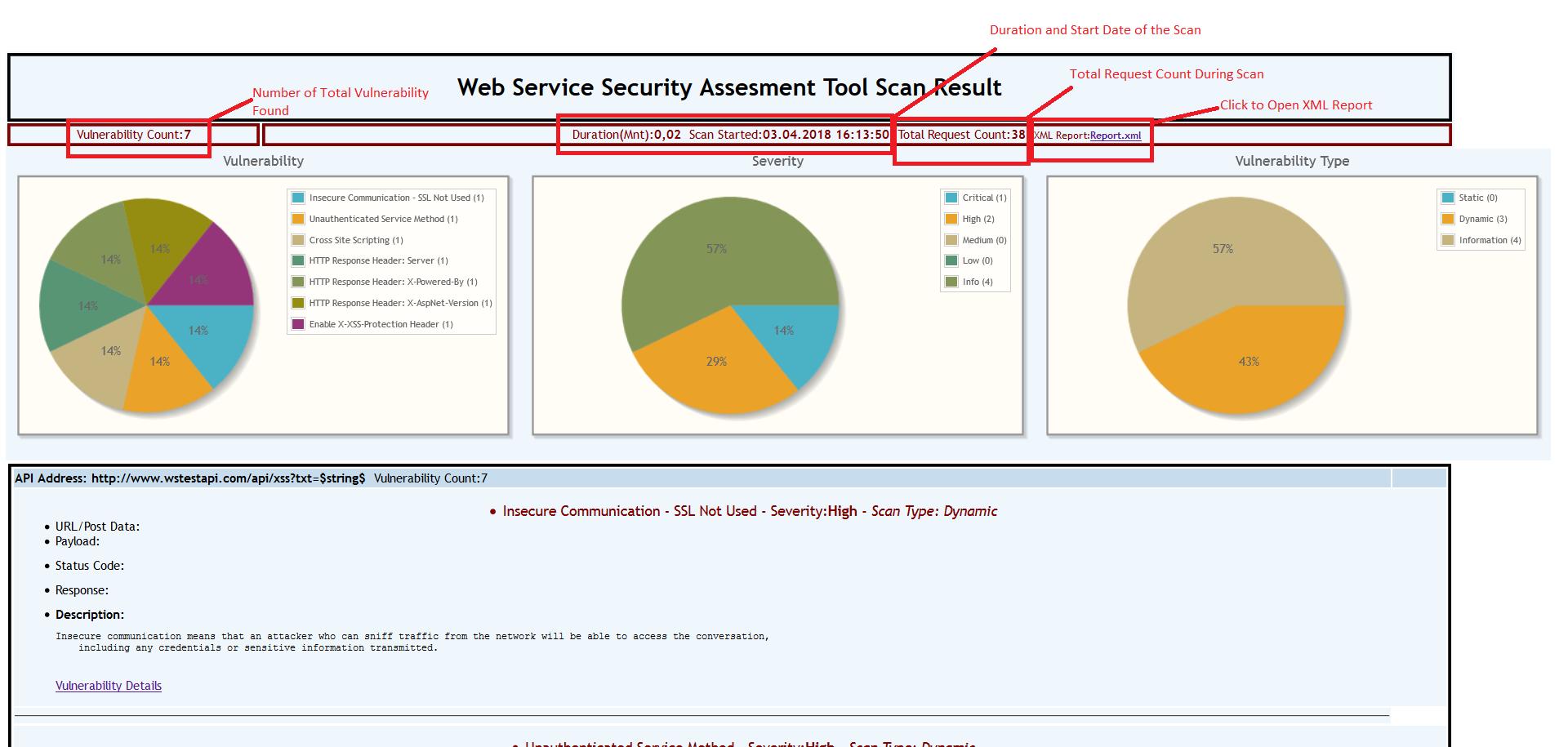 WSSAT - Sample Report