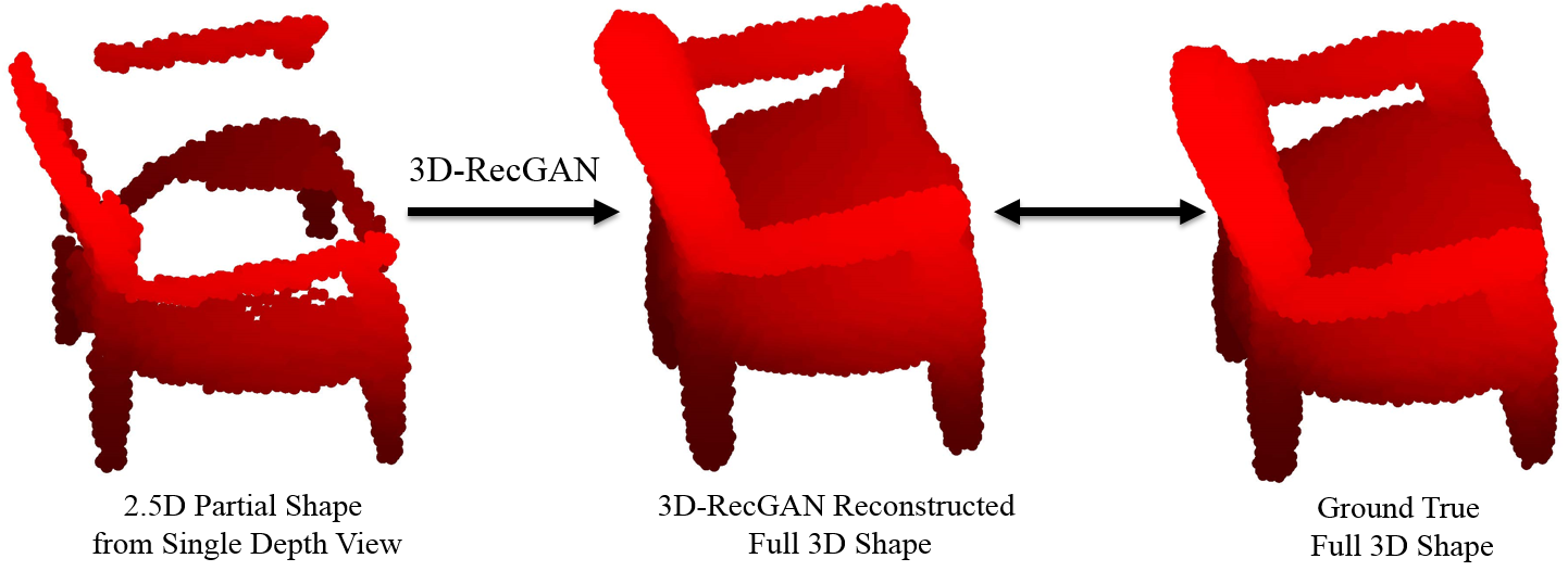 Papers With Code : 3D Object Reconstruction