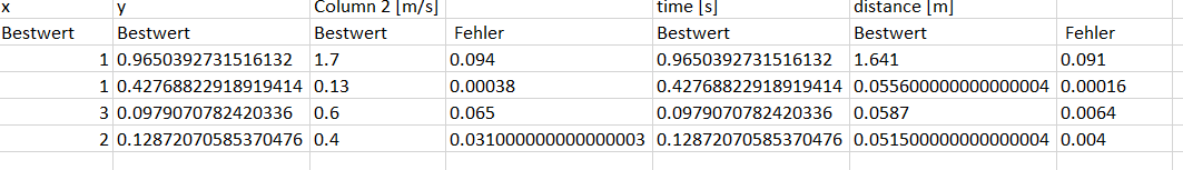 export of table in '.csv'