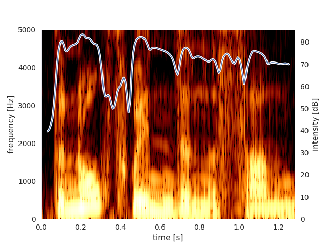 docs/images/example_spectrogram.png
